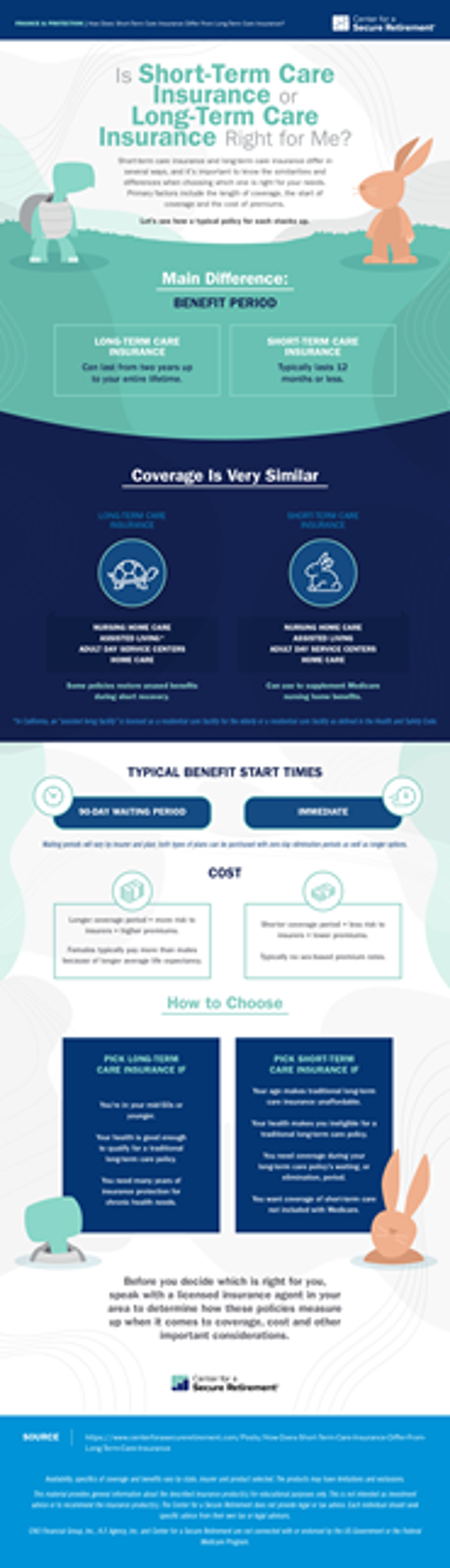 Short Term Care vs Long Term Care Insurance